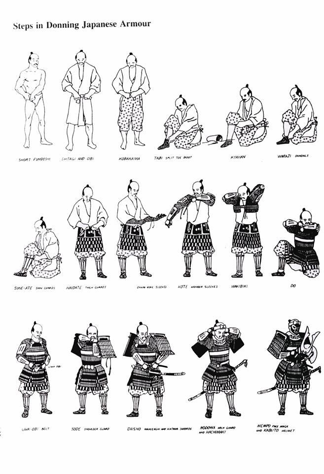 Colocación-de-todas-las-prendas-de-vestir-que-lleva-una-armadura-japonesa