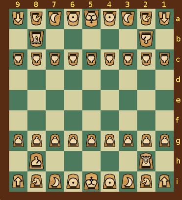 fuente:http://www.chessvariants.com/shogi.html