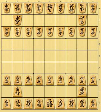 fuente:https://conoce-japon.com/cultura-popular-2/shogi/attachment/shogi-tablero/